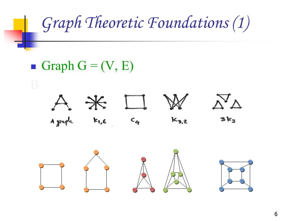 Graph Theoretic Foundations (1)