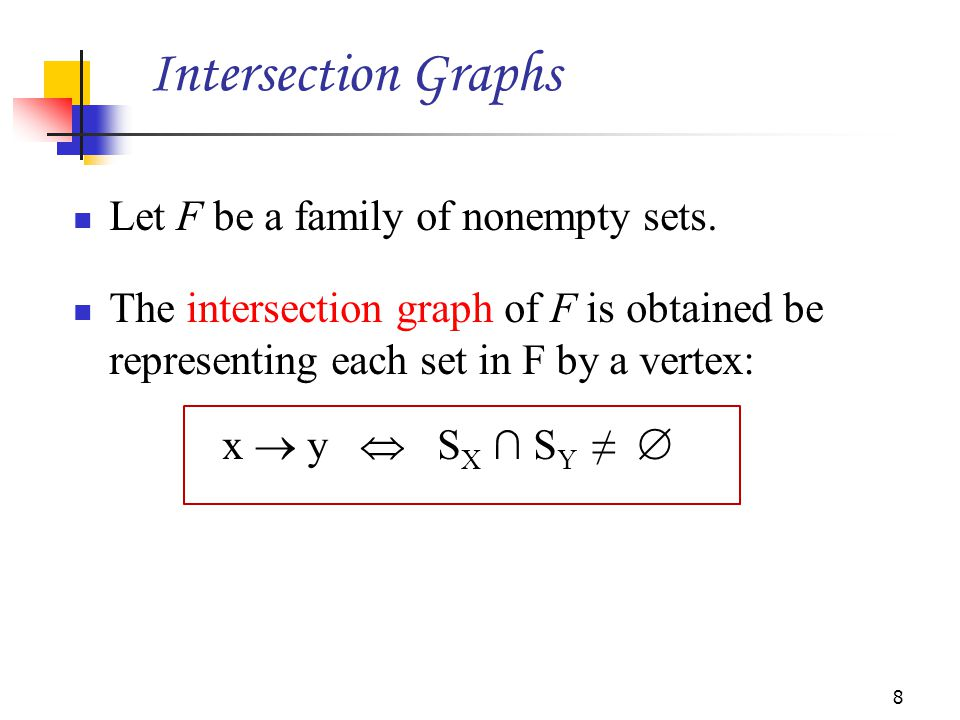 Intersection Graphs Let F be a family of nonempty sets.