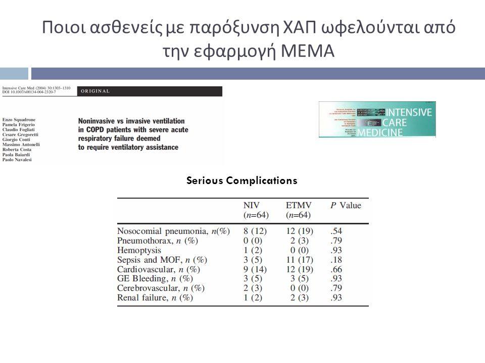 Ποιοι ασθενείς με παρόξυνση ΧΑΠ ωφελούνται από την εφαρμογή ΜΕΜΑ