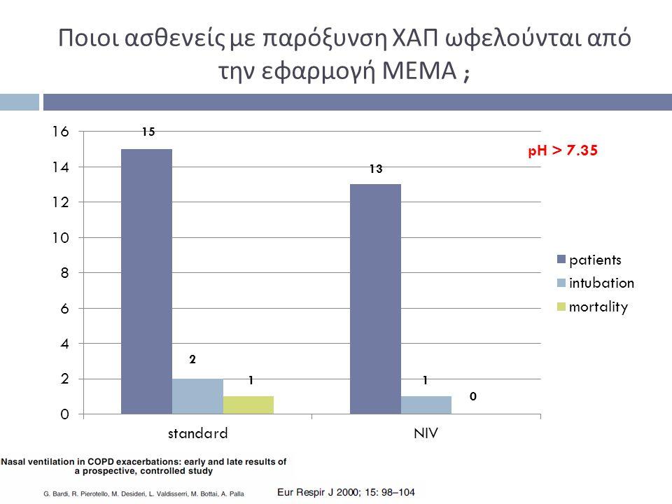 Ποιοι ασθενείς με παρόξυνση ΧΑΠ ωφελούνται από την εφαρμογή ΜΕΜΑ ;