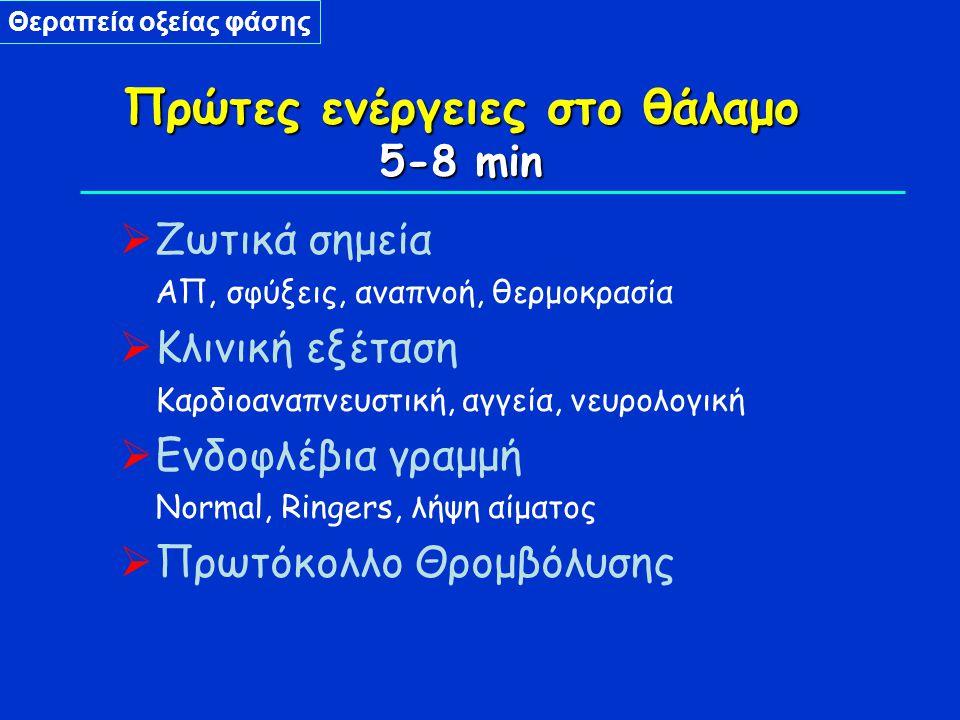Πρώτες ενέργειες στο θάλαμο 5-8 min