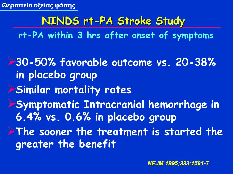 NINDS rt-PA Stroke Study rt-PA within 3 hrs after onset of symptoms