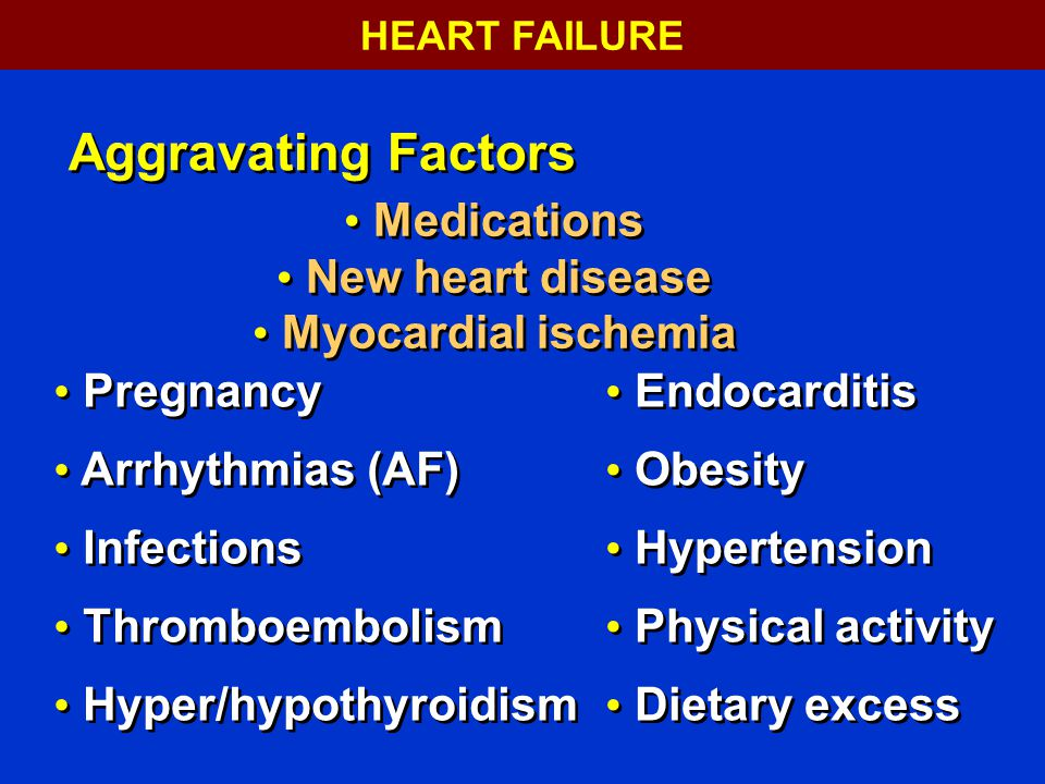 Aggravating Factors Medications New heart disease Myocardial ischemia