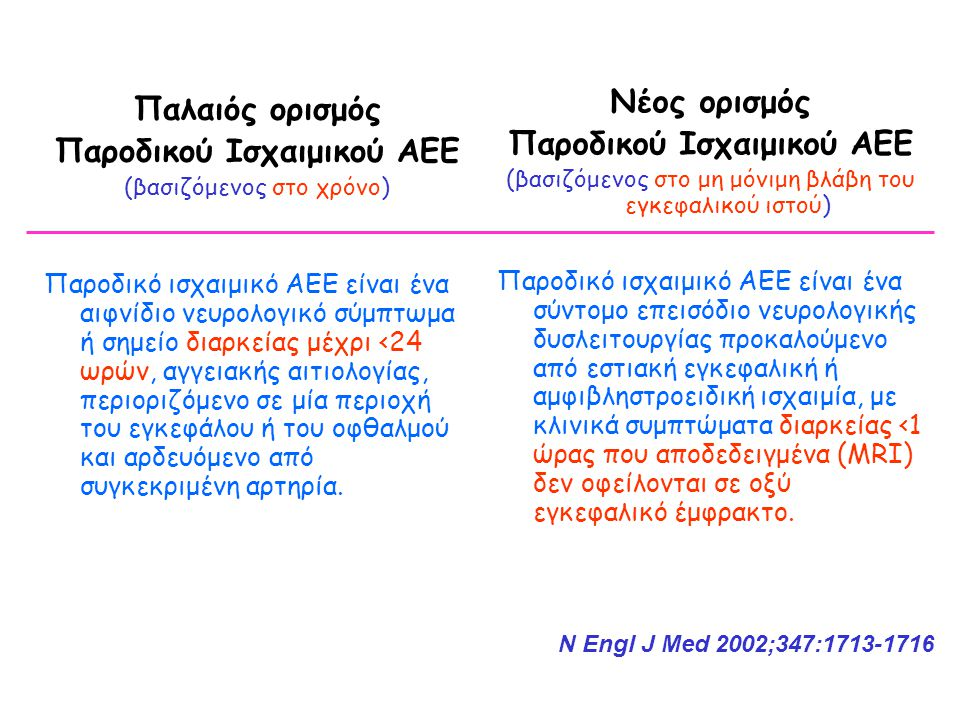 Παροδικού Ισχαιμικού ΑΕΕ Παροδικού Ισχαιμικού ΑΕΕ