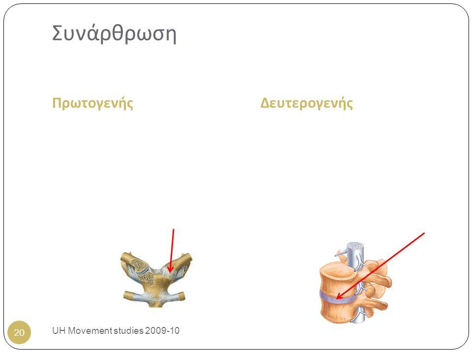 Συνάρθρωση Πρωτογενής Δευτερογενής UH Movement studies 2009-10