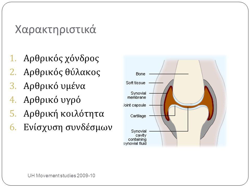 Χαρακτηριστικά Αρθρικός χόνδρος Αρθρικός θύλακος Αρθρικό υμένα