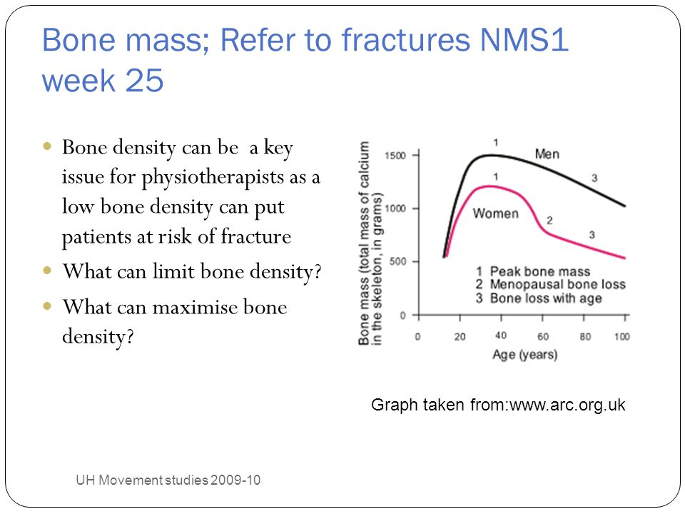 Bone mass; Refer to fractures NMS1 week 25