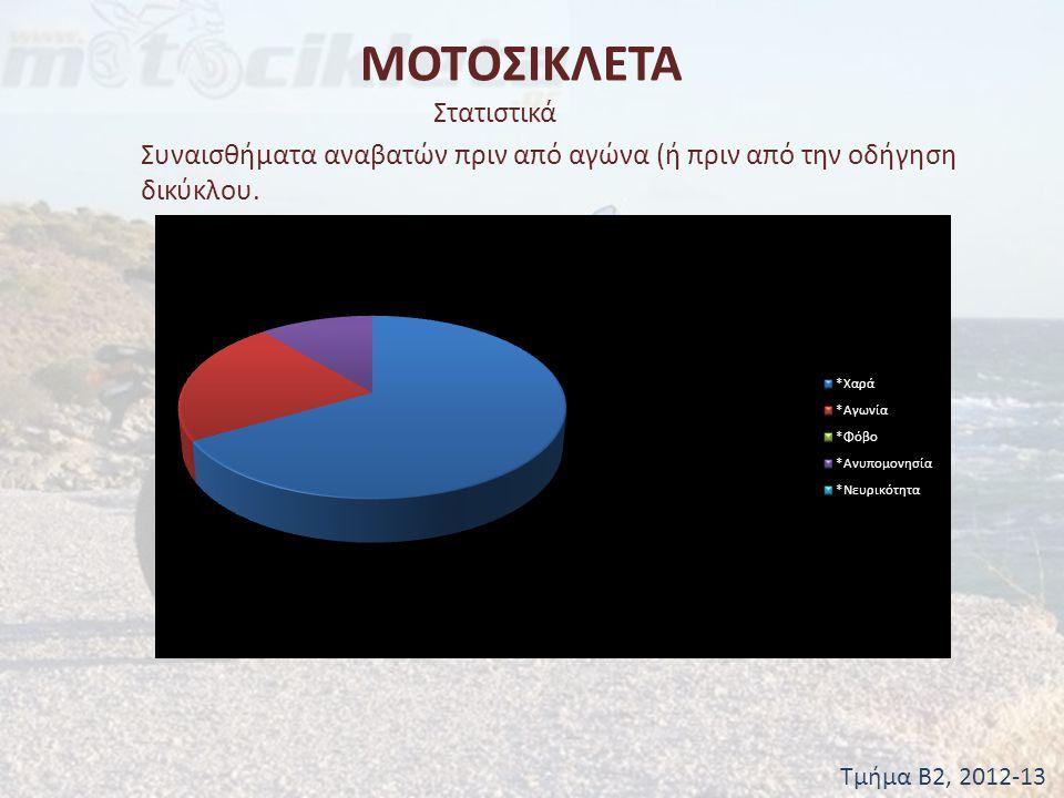 ΜΟΤΟΣΙΚΛΕΤΑ Στατιστικά