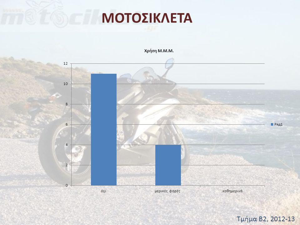 ΜΟΤΟΣΙΚΛΕΤΑ Τμήμα Β2, 2012-13