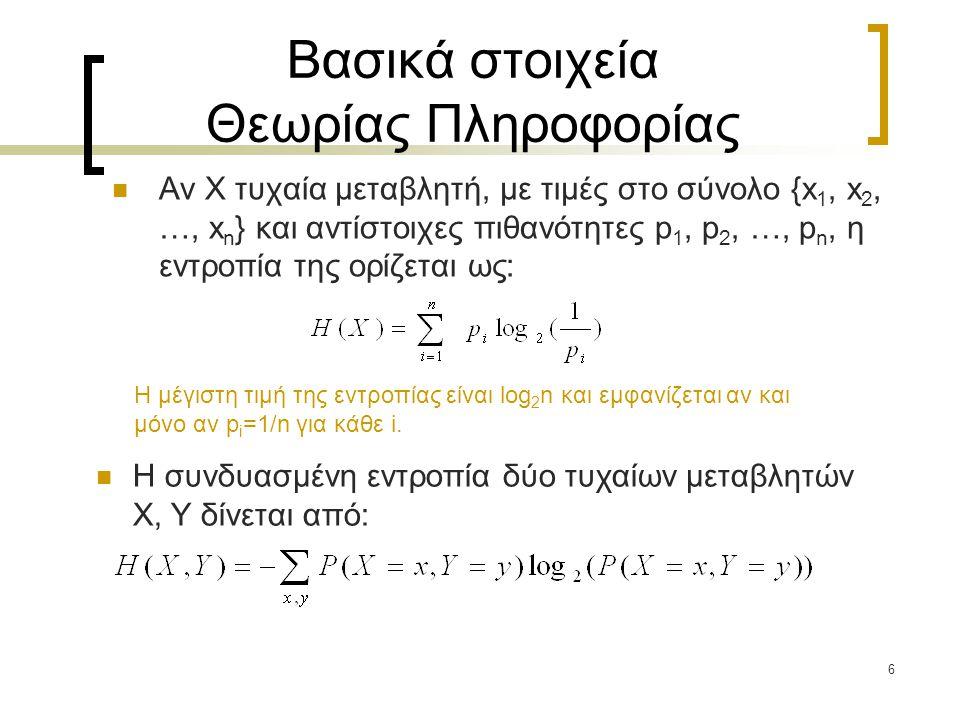 Βασικά στοιχεία Θεωρίας Πληροφορίας