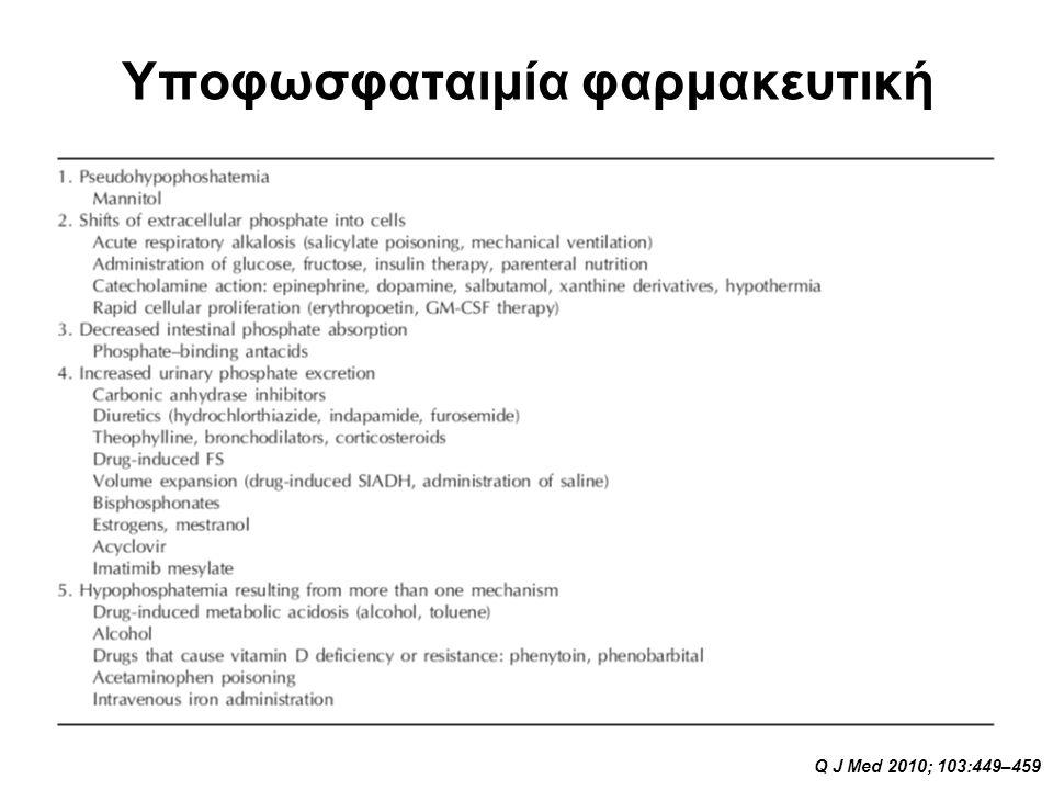 Υποφωσφαταιμία φαρμακευτική