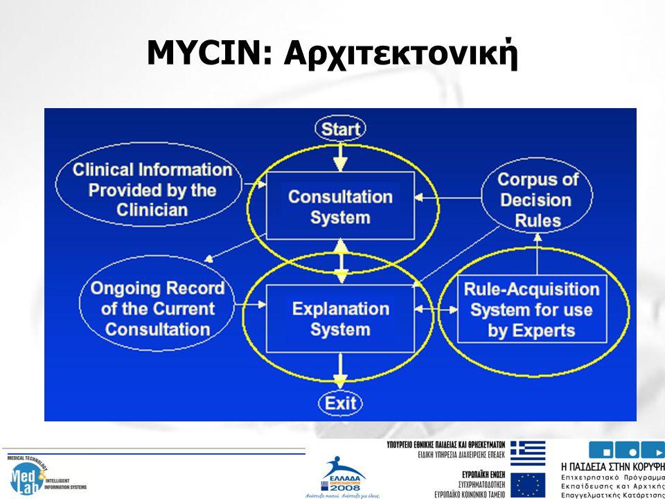 MYCIN: Αρχιτεκτονική
