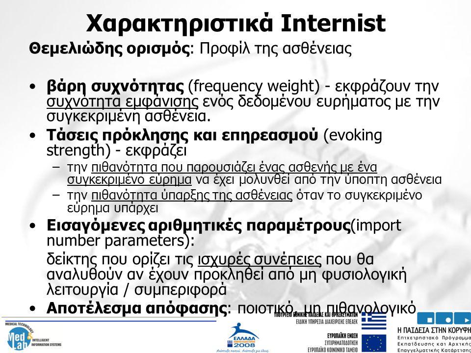 Χαρακτηριστικά Internist
