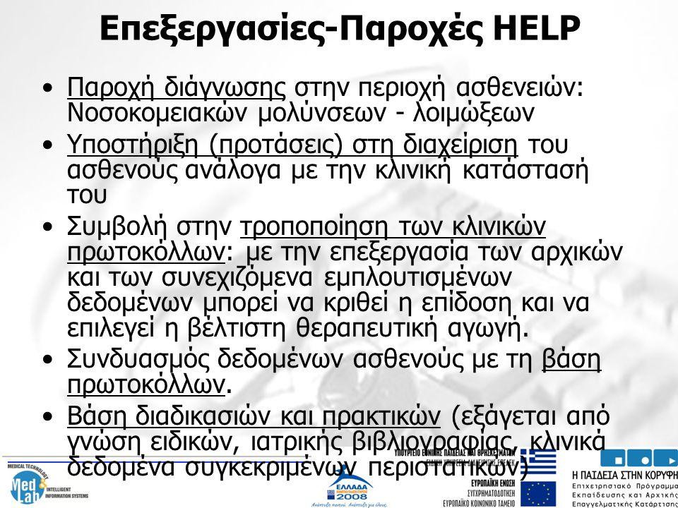 Επεξεργασίες-Παροχές HELP