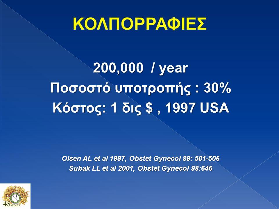 ΚΟΛΠΟΡΡΑΦΙΕΣ 200,000 / year Ποσοστό υποτροπής : 30%