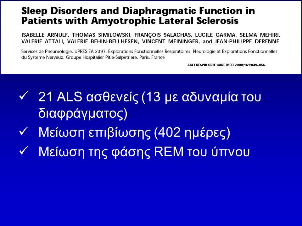 21 ALS ασθενείς (13 με αδυναμία του διαφράγματος)