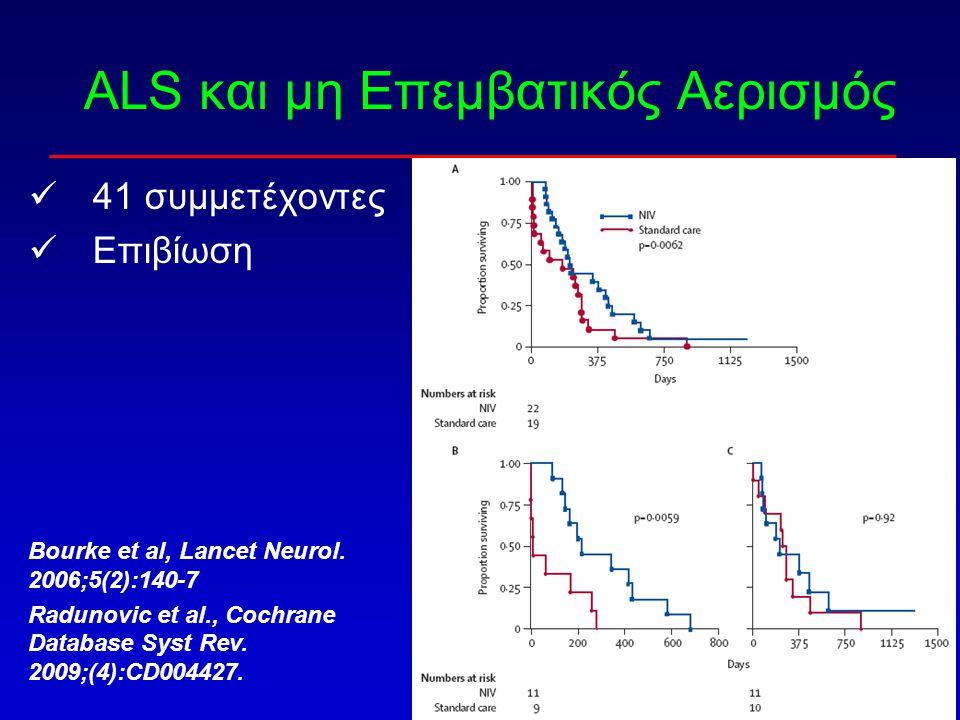 ALS και μη Επεμβατικός Αερισμός