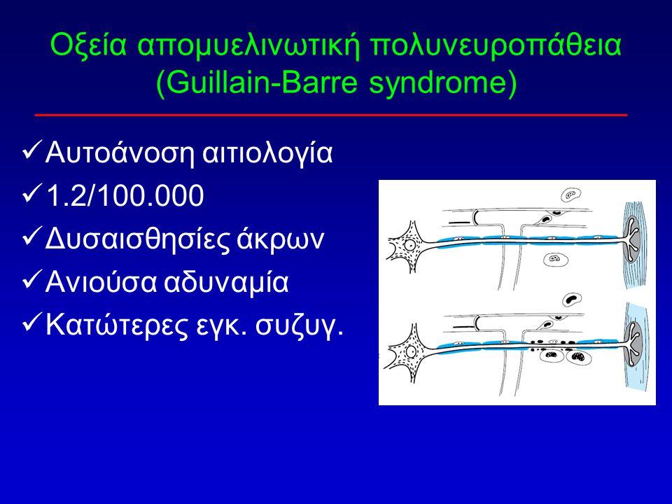Οξεία απομυελινωτική πολυνευροπάθεια (Guillain-Barre syndrome)