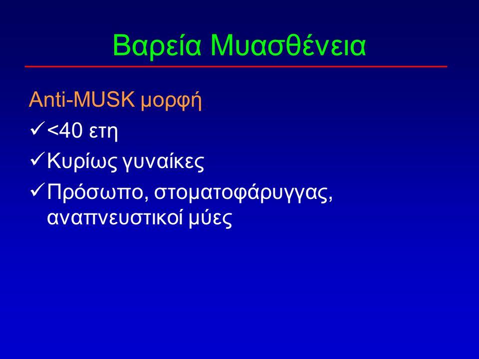 Βαρεία Μυασθένεια Anti-MUSK μορφή <40 ετη Κυρίως γυναίκες