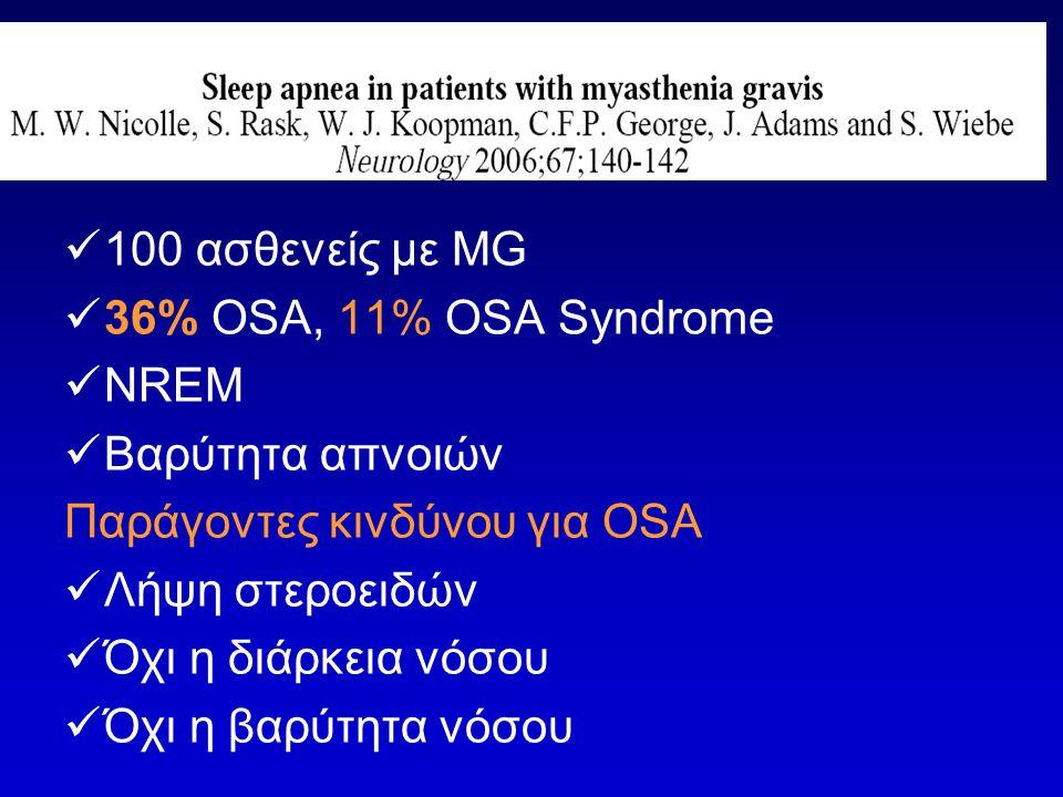 Μυασθένεια και διαταραχές ύπνου