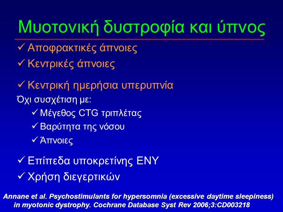 Μυοτονική δυστροφία και ύπνος