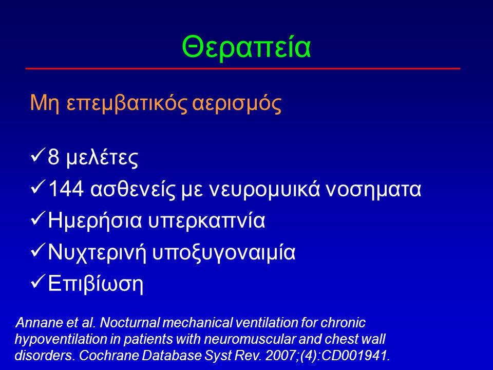 Θεραπεία Μη επεμβατικός αερισμός 8 μελέτες