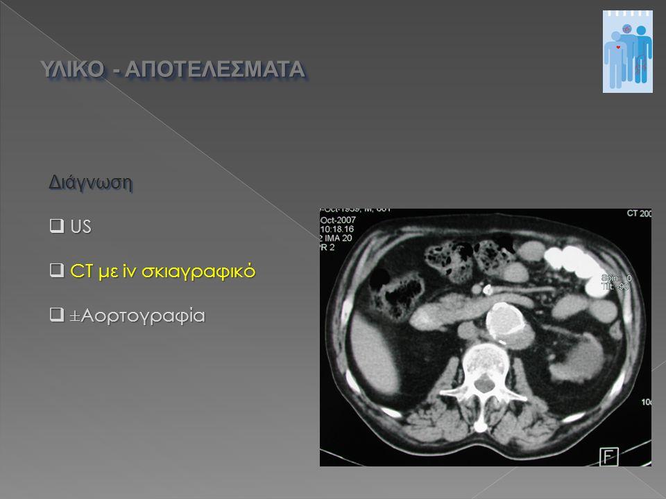 ΥΛΙΚΟ - ΑΠΟΤΕΛΕΣΜΑΤΑ Διάγνωση US CT με iv σκιαγραφικό ±Αορτογραφία