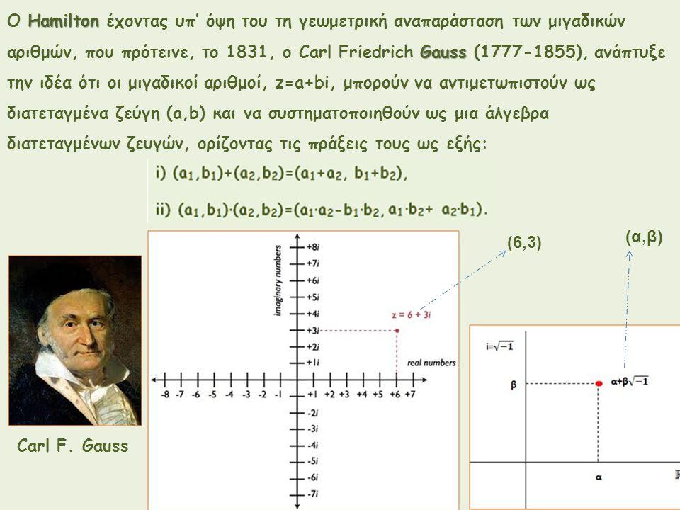 Ο Hamilton έχοντας υπ' όψη του τη γεωμετρική αναπαράσταση των μιγαδικών
