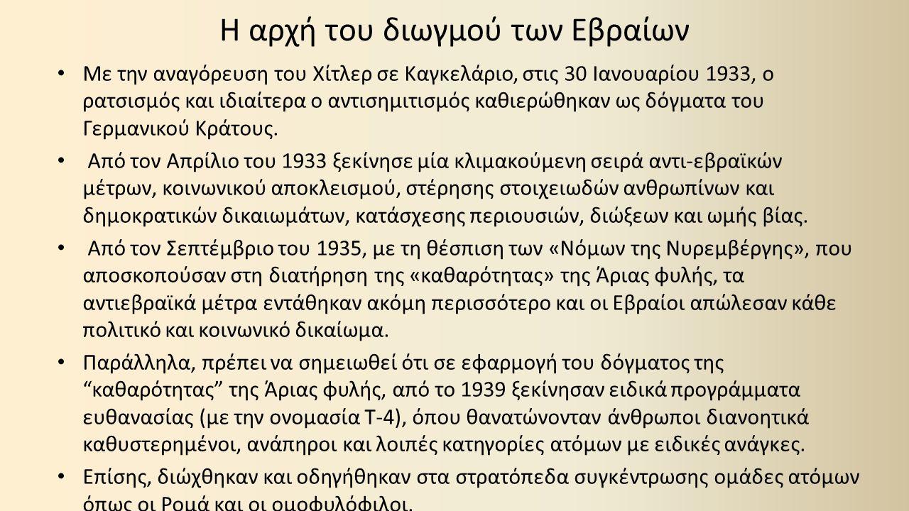 Η αρχή του διωγμού των Εβραίων