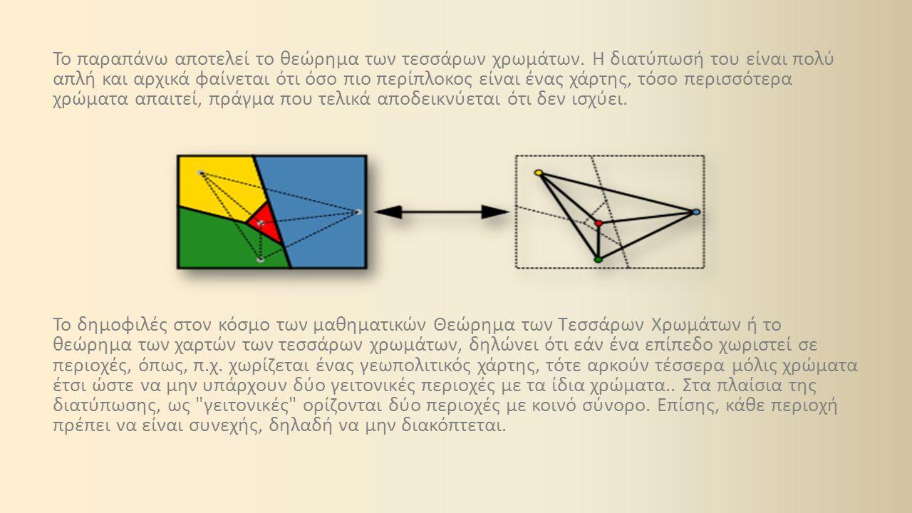 Το παραπάνω αποτελεί το θεώρημα των τεσσάρων χρωμάτων