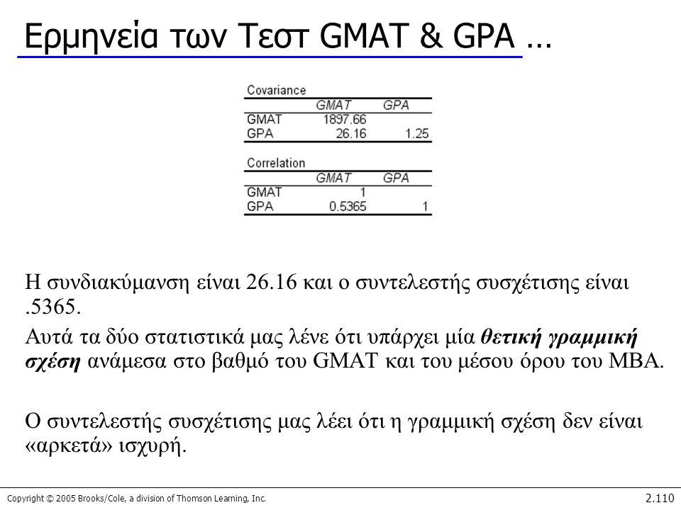 Ερμηνεία των Τεστ GMAT & GPA …