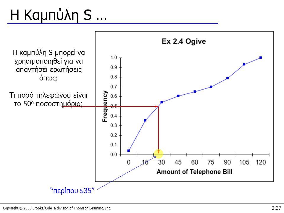 Η Καμπύλη S … Η καμπύλη S μπορεί να χρησιμοποιηθεί για να απαντήσει ερωτήσεις όπως: Τι ποσό τηλεφώνου είναι το 50ο ποσοστημόριο;