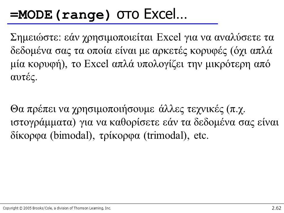 =MODE(range) στο Excel…
