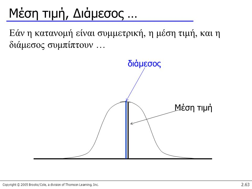 Μέση τιμή, Διάμεσος … Εάν η κατανομή είναι συμμετρική, η μέση τιμή, και η διάμεσος συμπίπτουν … διάμεσος.