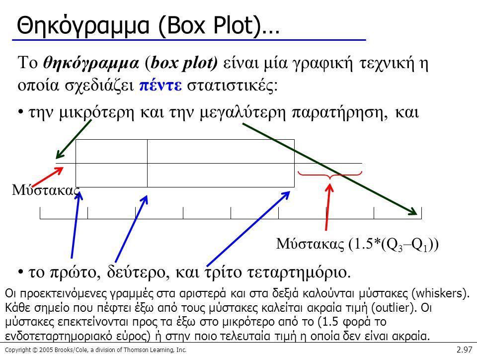 Θηκόγραμμα (Box Plot)…