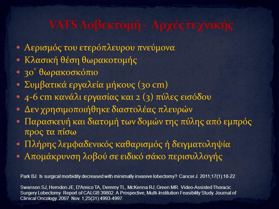 VATS Λοβεκτομή - Αρχές τεχνικής