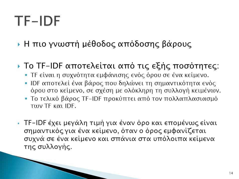 TF-IDF Η πιο γνωστή μέθοδος απόδοσης βάρους