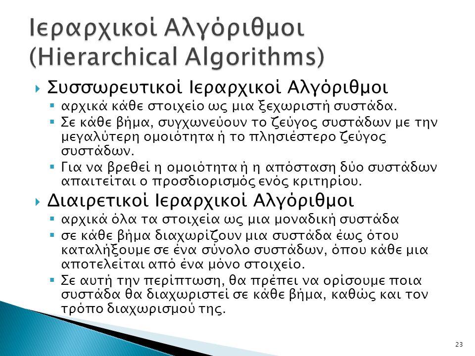 Ιεραρχικοί Αλγόριθμοι (Hierarchical Algorithms)