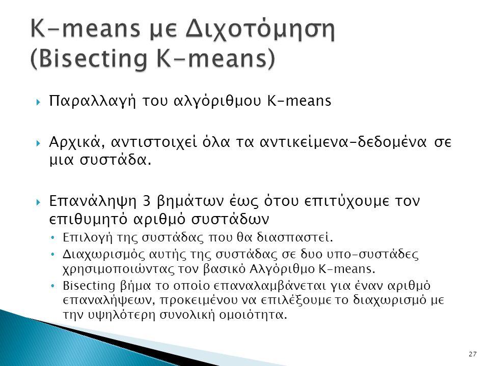 K-means με Διχοτόμηση (Bisecting K-means)