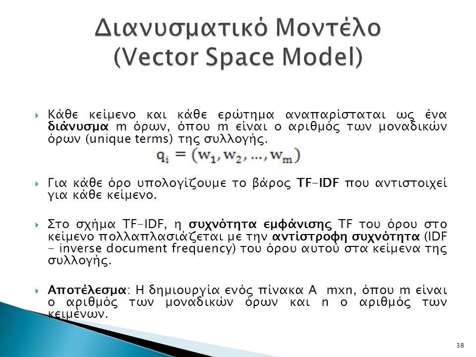 Διανυσματικό Μοντέλο (Vector Space Model)