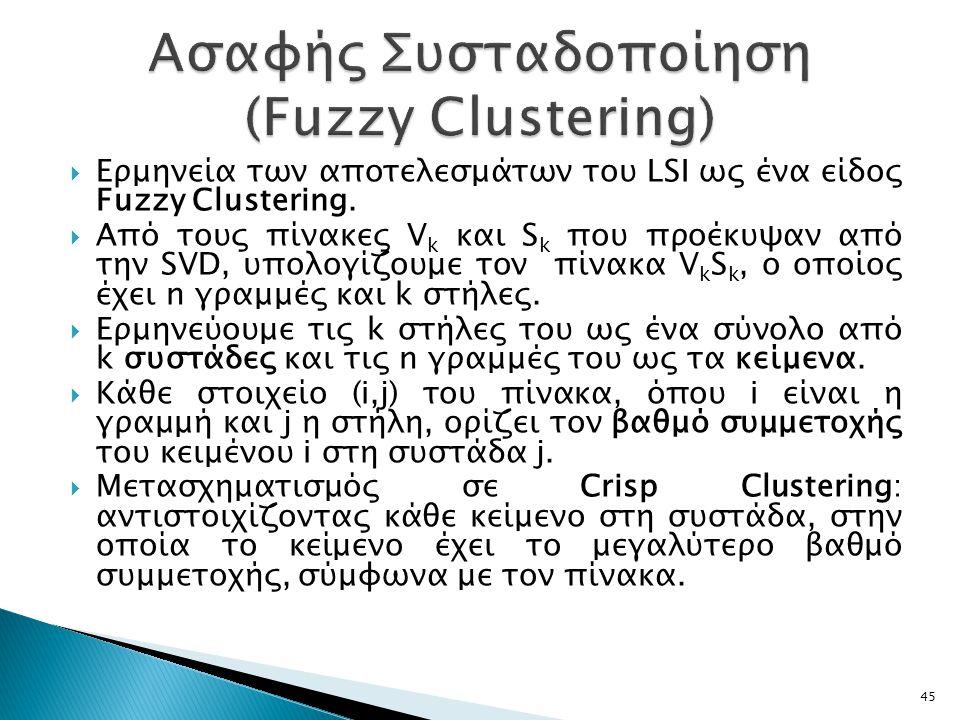 Ασαφής Συσταδοποίηση (Fuzzy Clustering)
