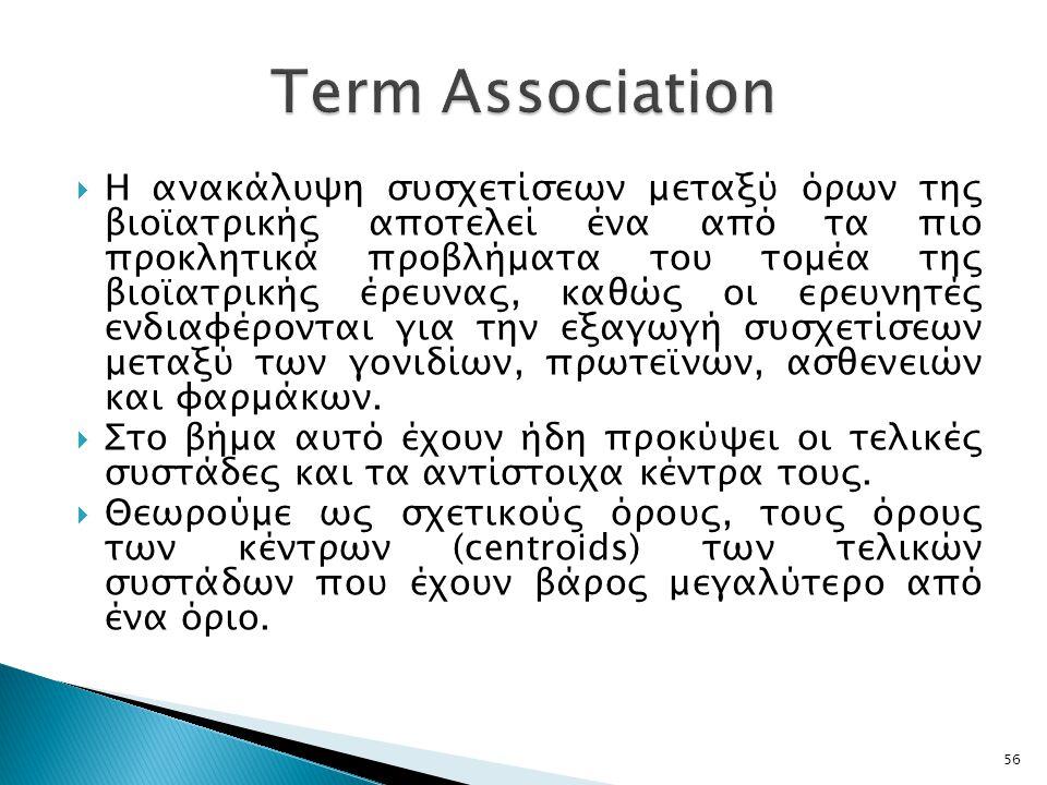 Term Association