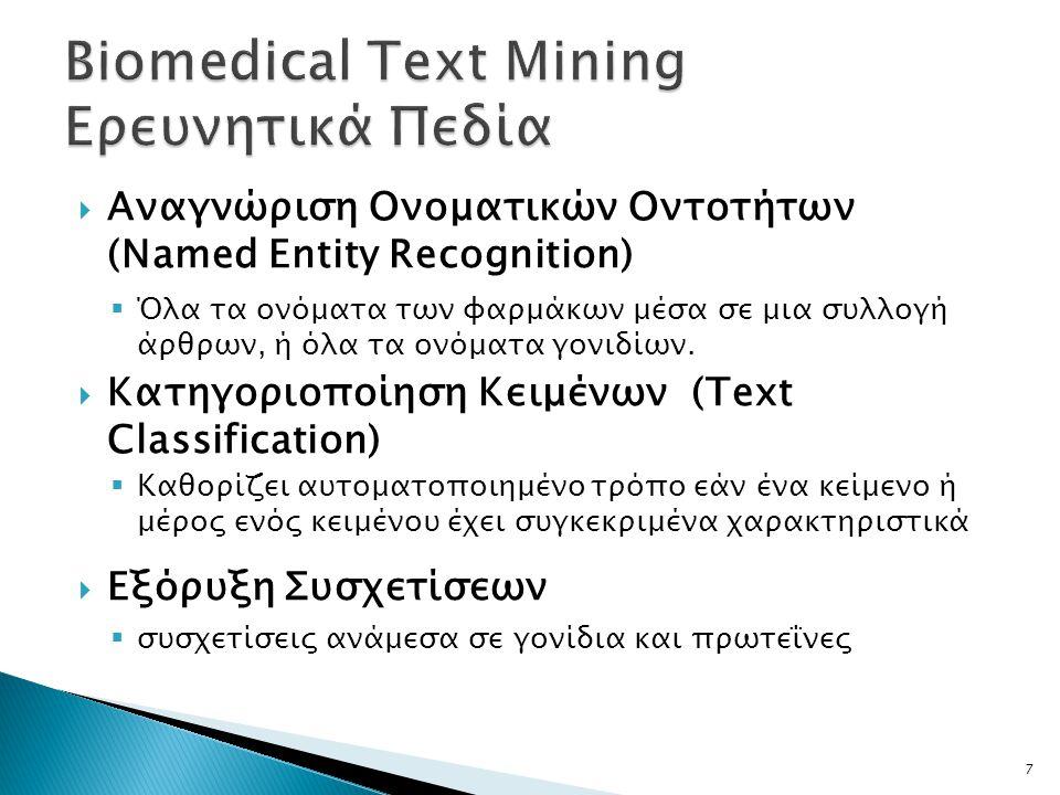Biomedical Text Mining Ερευνητικά Πεδία
