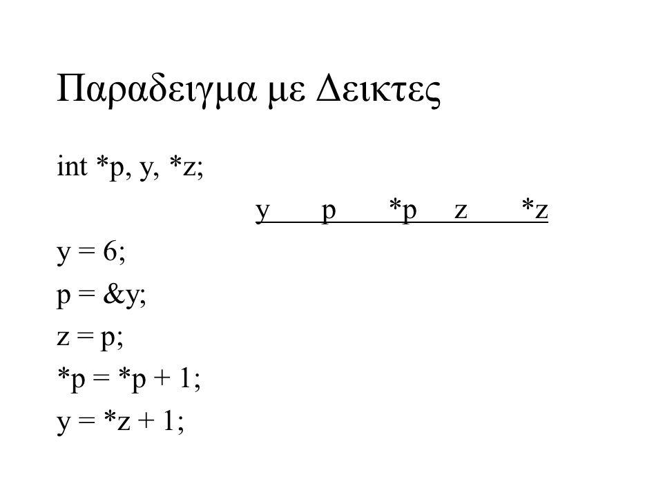 Παραδειγμα με Δεικτες int *p, y, *z; y p *p z *z y = 6; p = &y; z = p;