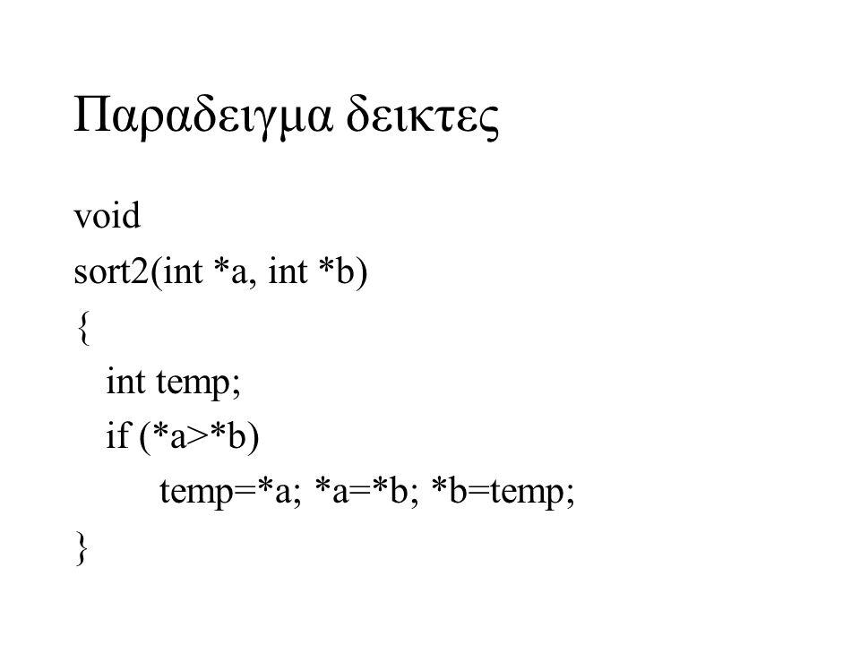 Παραδειγμα δεικτες void sort2(int *a, int *b) { int temp;