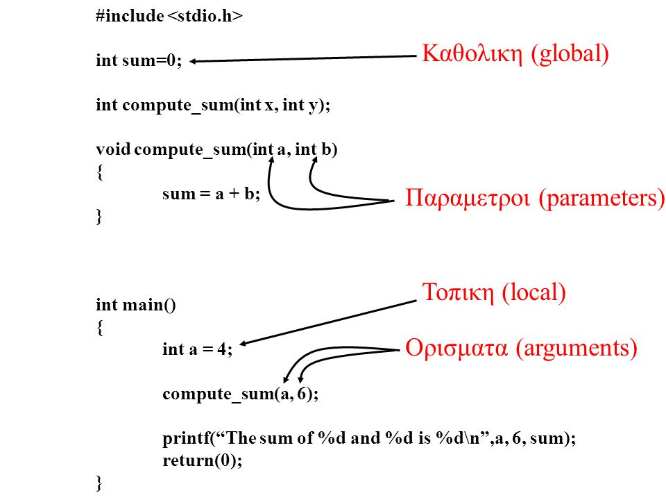 Παραμετροι (parameters)