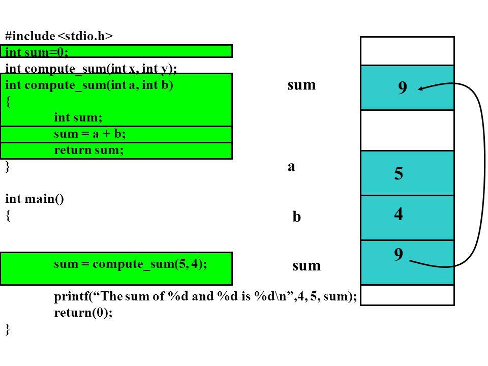 9 5 4 9 sum a b sum #include <stdio.h> int sum=0;