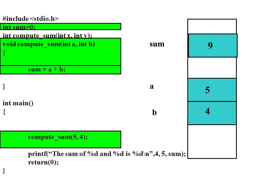 9 5 4 sum a b #include <stdio.h> int sum=0;