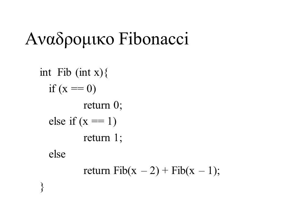 Αναδρομικο Fibonacci int Fib (int x){ if (x == 0) return 0;