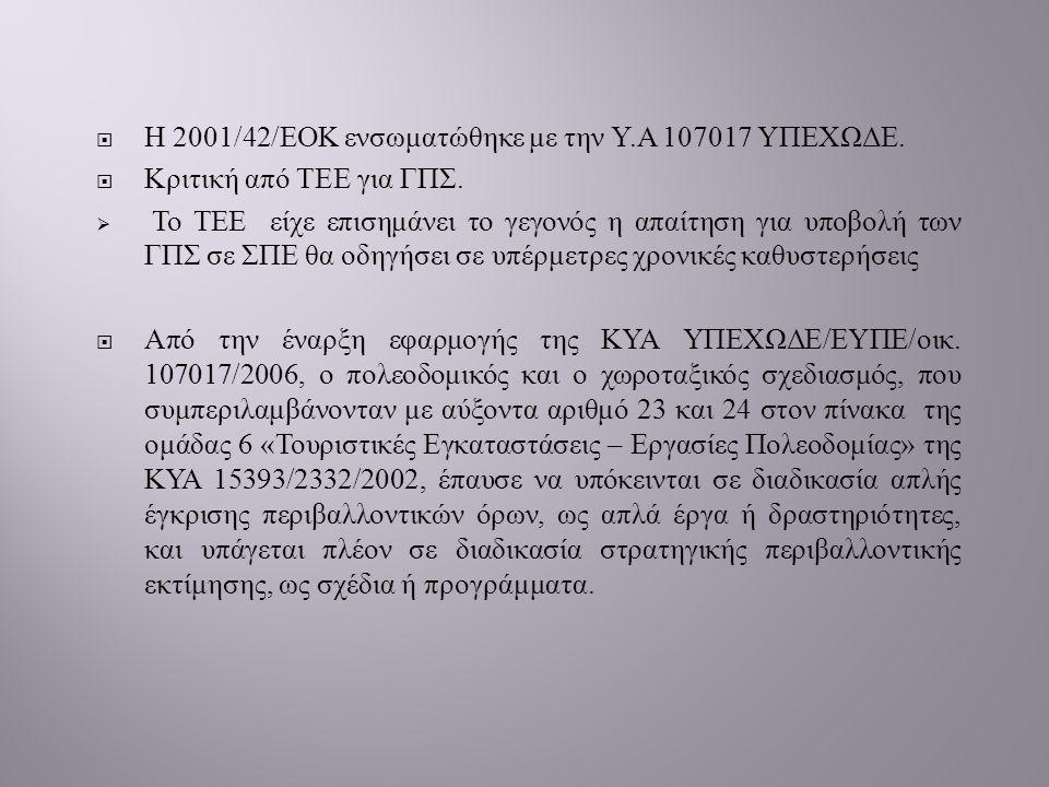 Η 2001/42/ΕΟΚ ενσωματώθηκε με την Υ.Α 107017 ΥΠΕΧΩΔΕ.